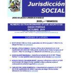 Disponible para descargar el número extraordinario de la Revista de la Comisión de lo Social de Jueces para la Democracia