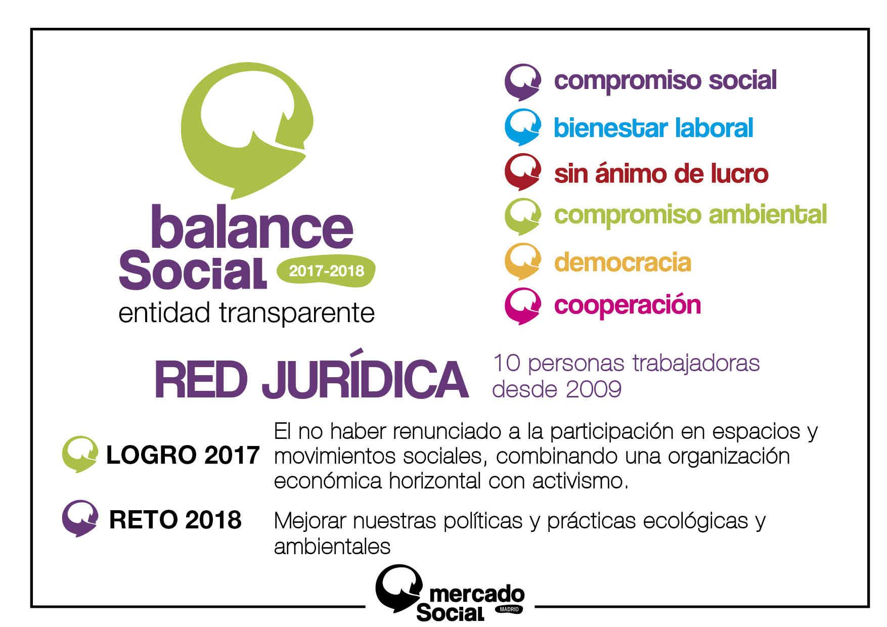 Sello Balance Social 17/18